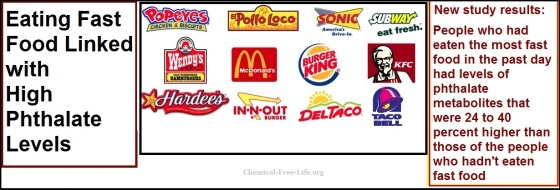 cfl-graphic-fast-food-linked-with-high-phthalate-levels