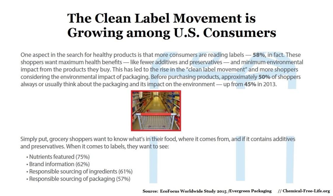 clean-label-movement-survey-results