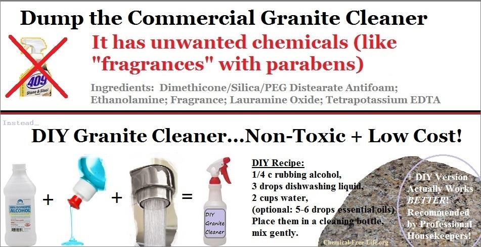CFL Graphic--diy granite cleaner