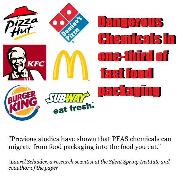 chemicals-PFAS-in fast food packaging