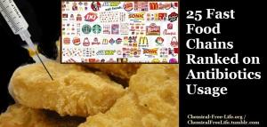 CFL Graphic--antibiotics in fast food
